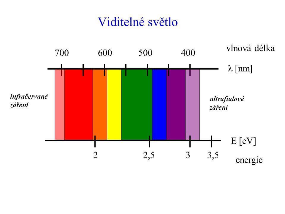 Viditelné světlo 700 600 500 400 2 2,5 3 3,5 λ [nm] E [eV]